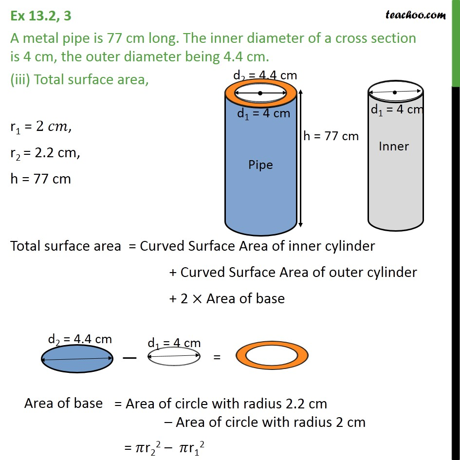 Ex 13 2, 3 - A metal pipe is 77 cm long  The inner diameter