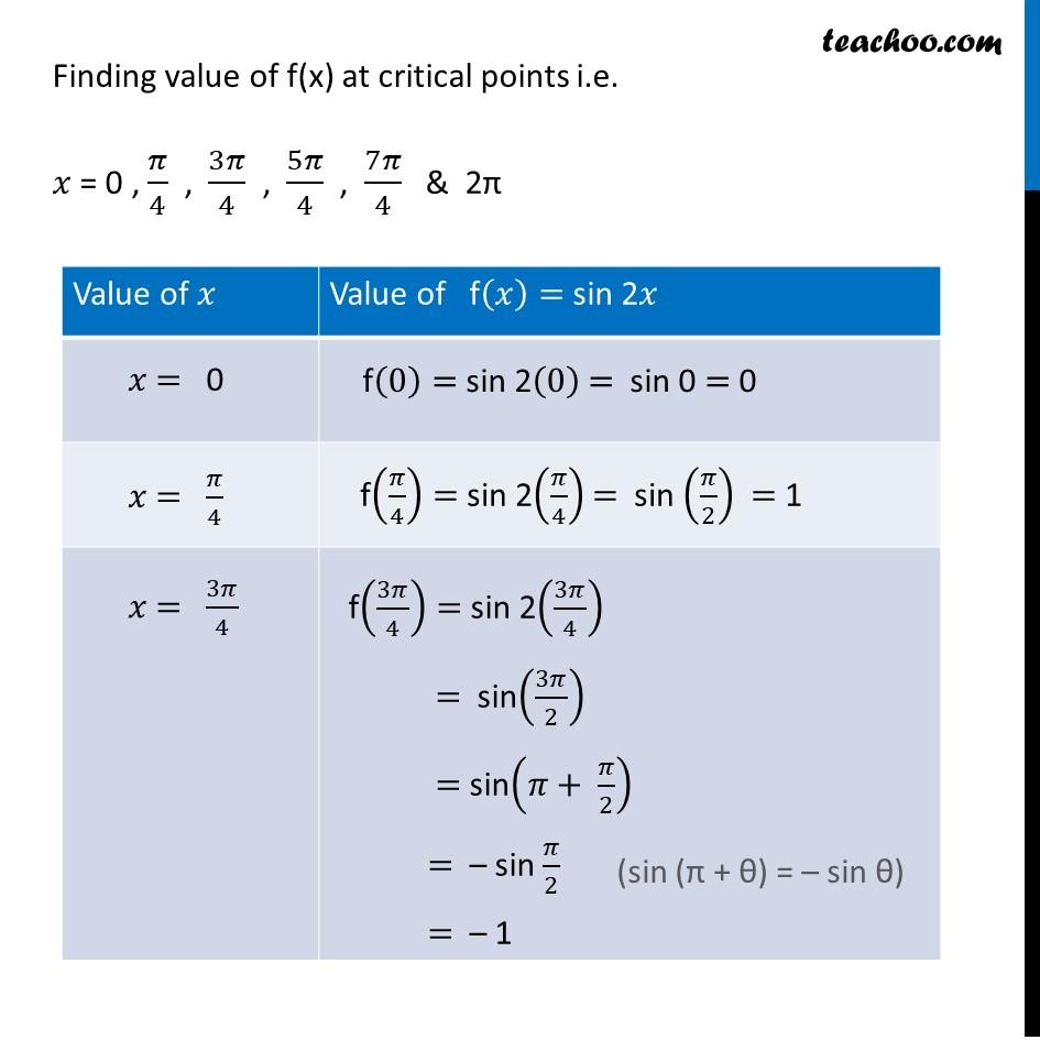 Ex 6.5,8 - Chapter 6 Class 12 Application of Derivatives - Part 4