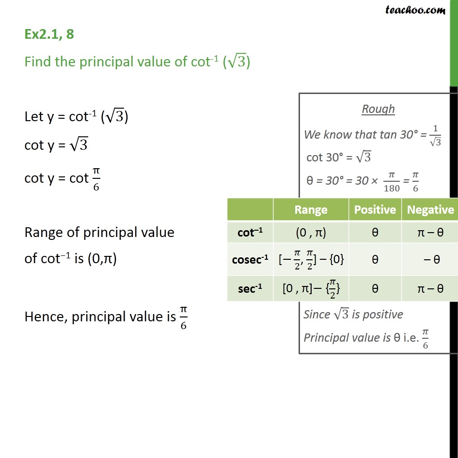 Ex 2.1, 8 - Find principal value of cot-1 (root 3) - CBSE - Ex 2.1