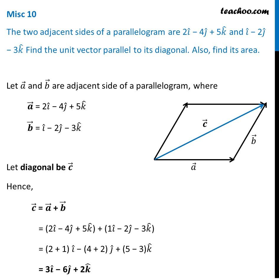 Misc 10 - Find unit vector parallel to parallelogram diagonal