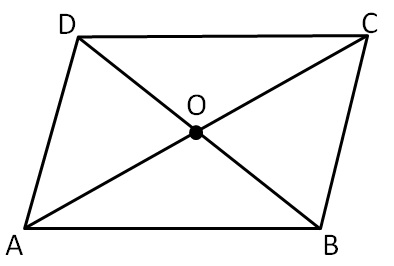 Parallelogram - Part 2