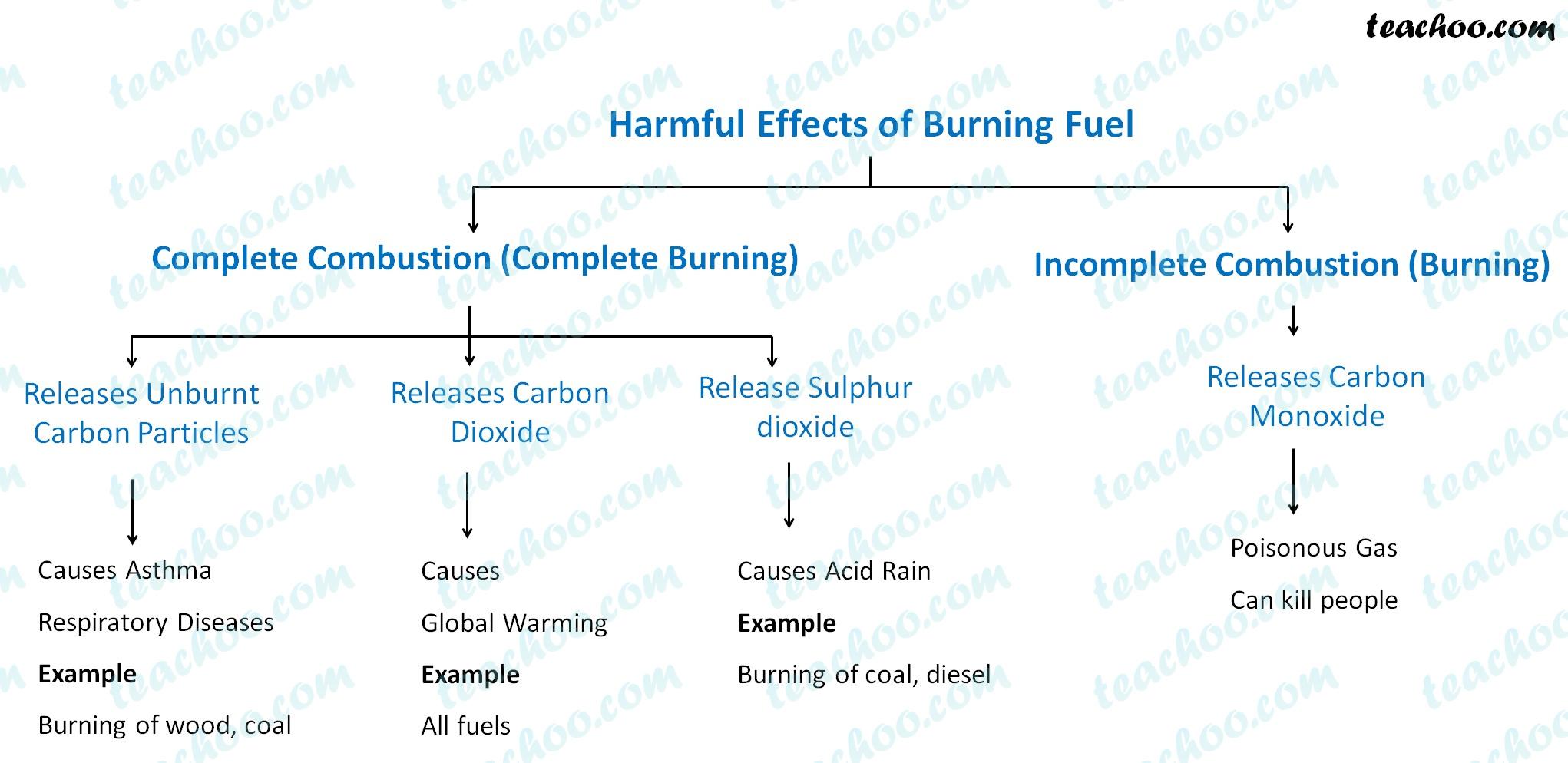 harmful-effects.jpg