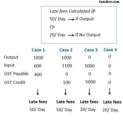 Late fees 2.jpg