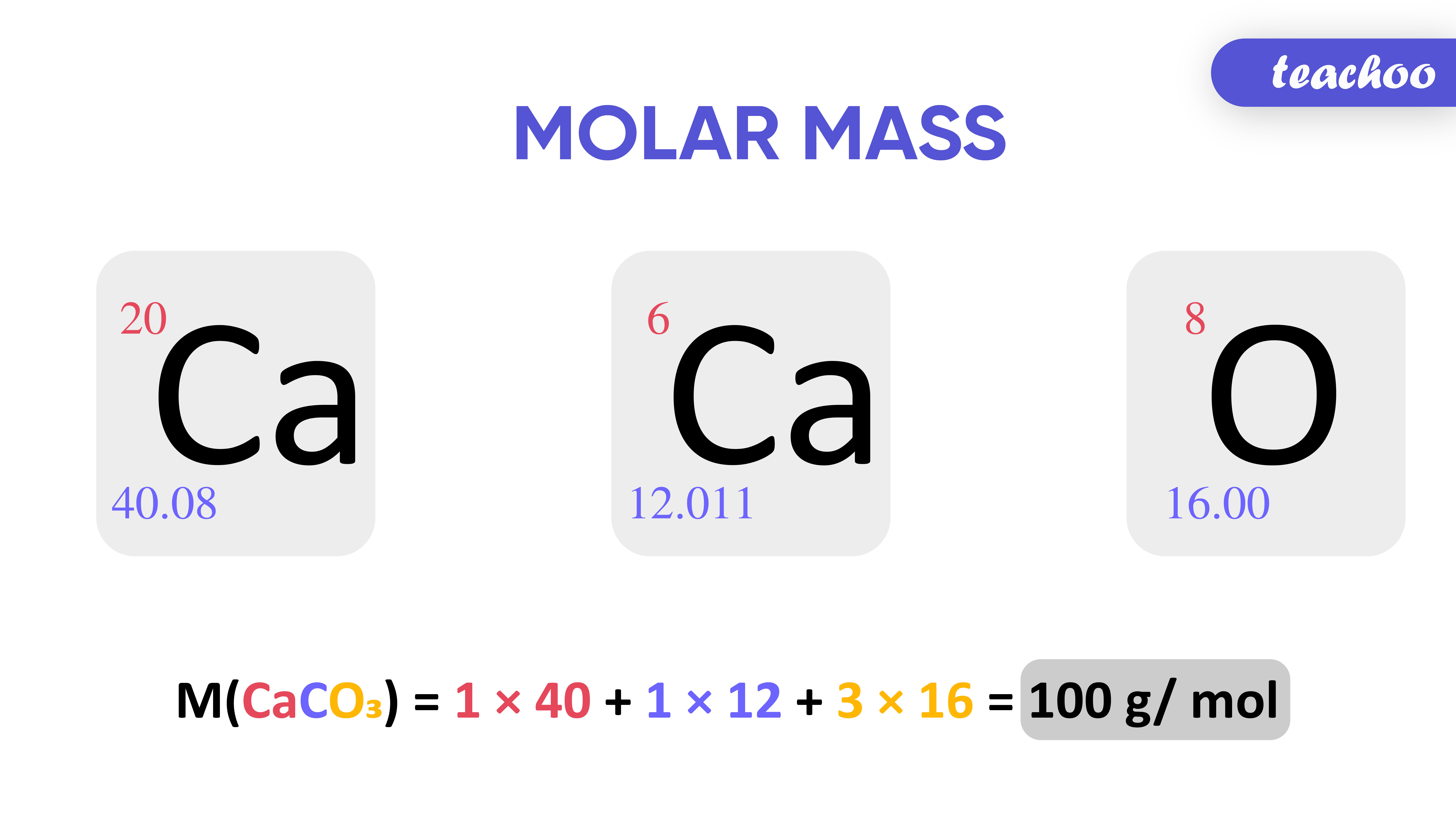 Molar Mass-Teachoo-01.jpg