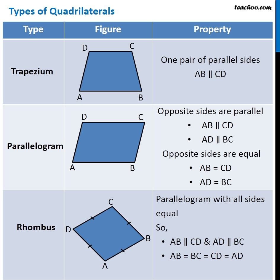 types of quadrilaterals 1.jpg