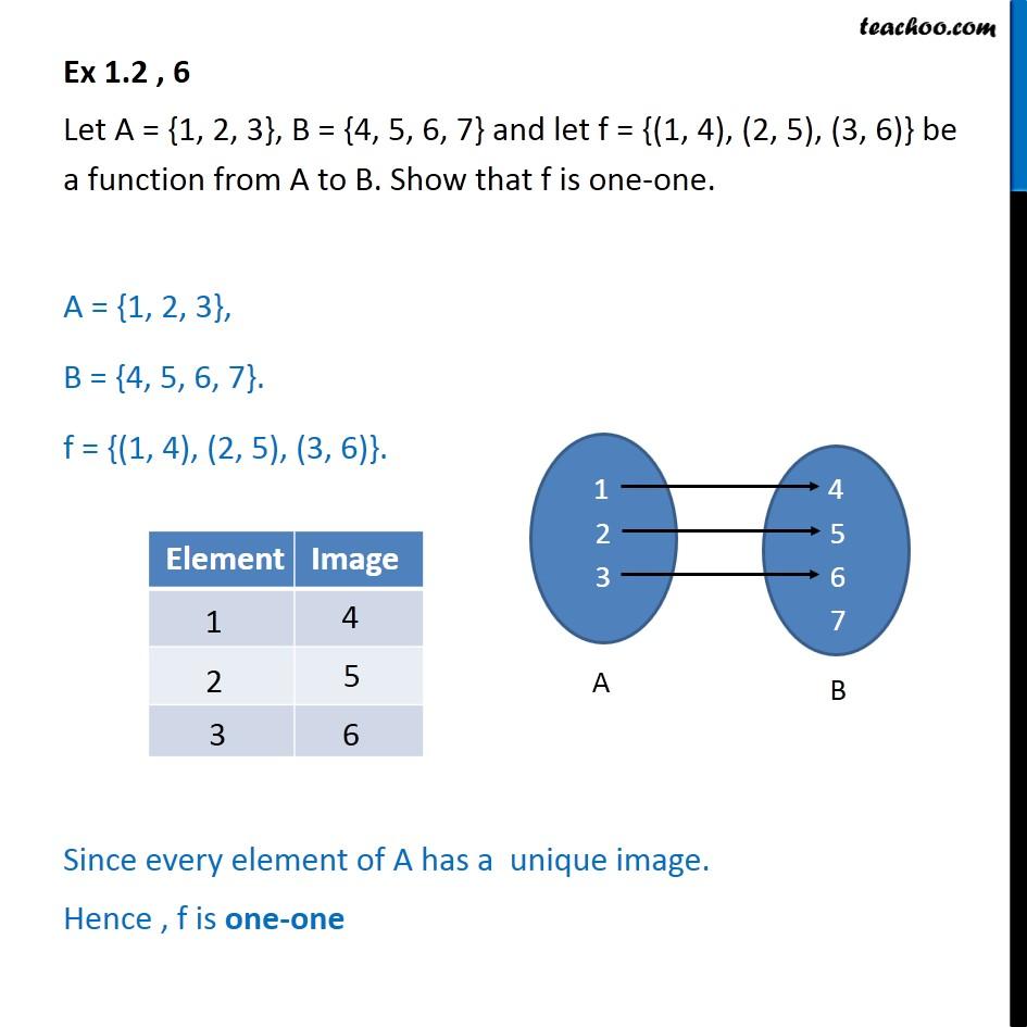 Ex 1.2, 6 - Let A = {1, 2, 3}, B = {4, 5, 6, 7}, f = {(1, 4) - Ex 1.2