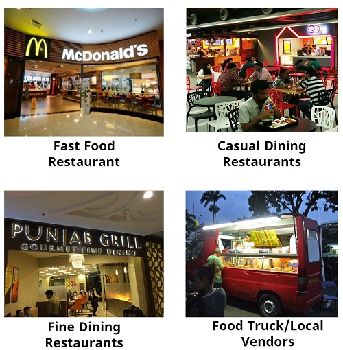 Different types of Restaurant combine image.jpg