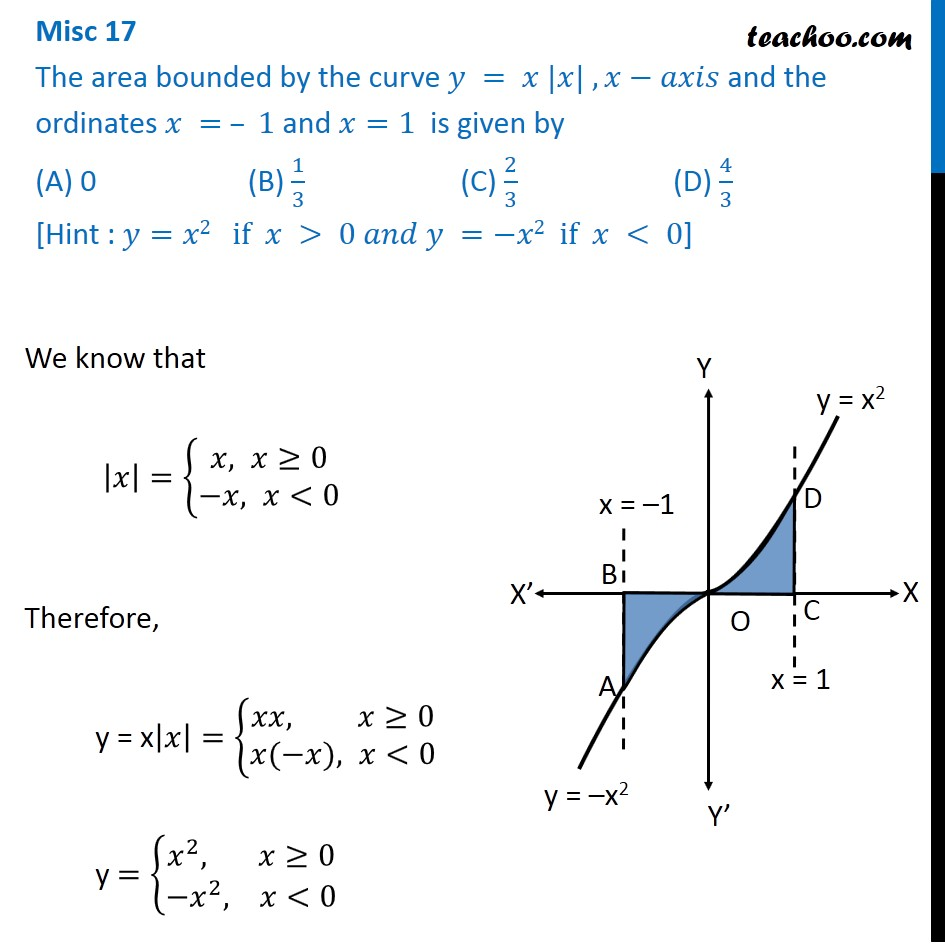 Misc 17 - Area bounded by y = x|x|, x-axis and x = -1, x = 1 is given