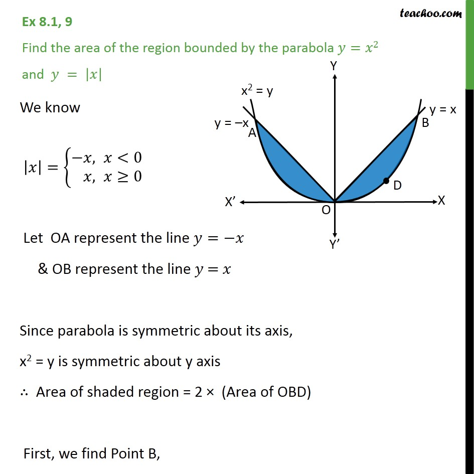 Ex 8.1, 9 - Find area bounded by parabola y = x2 and y =  x  - Area between curve and line