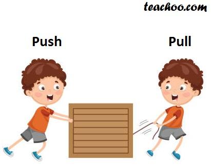 push pull image.jpg