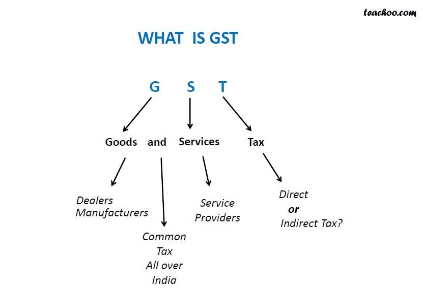 GST Image.jpg