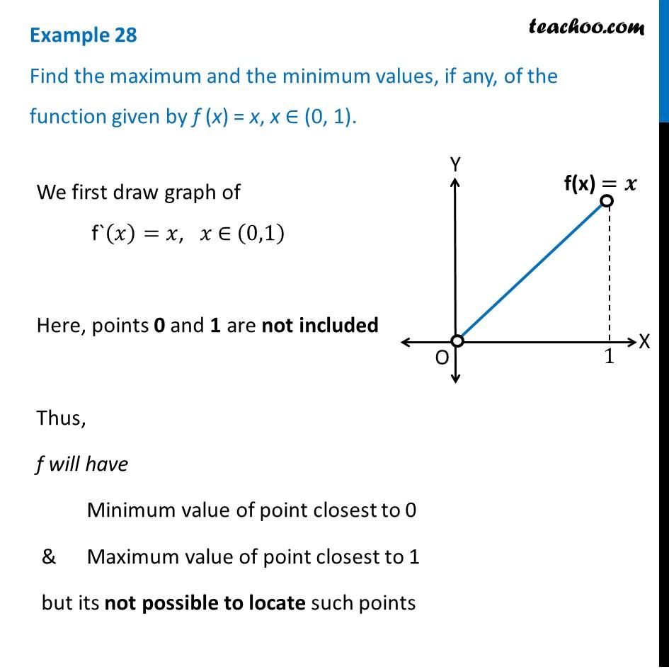 Example 28 - Find maximum, minimum values of f (x) = x, (0,1)