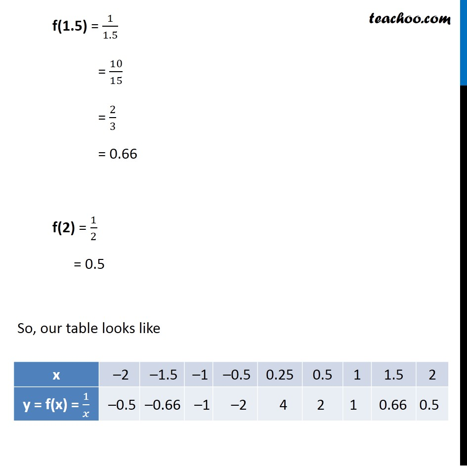 Example 15 - Chapter 2 Class 11 Relations and Functions - Part 3