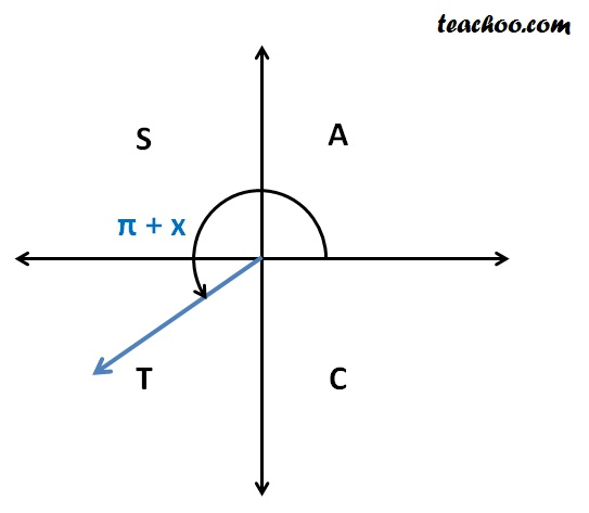sin (pi plus x).jpg
