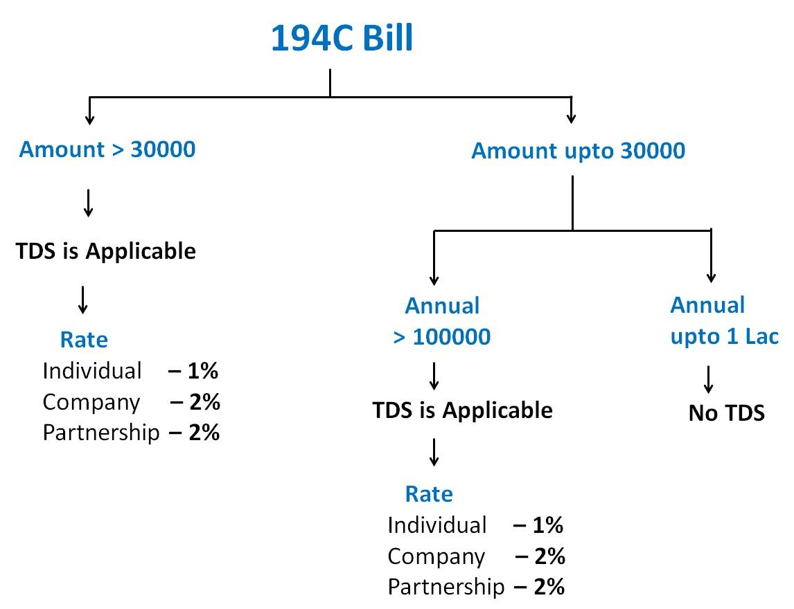 194C Bill.jpg