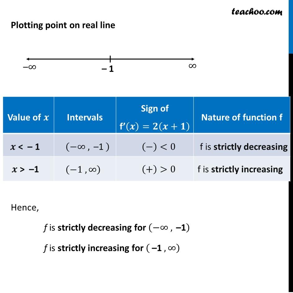 Ex 6.2,6 - Chapter 6 Class 12 Application of Derivatives - Part 2
