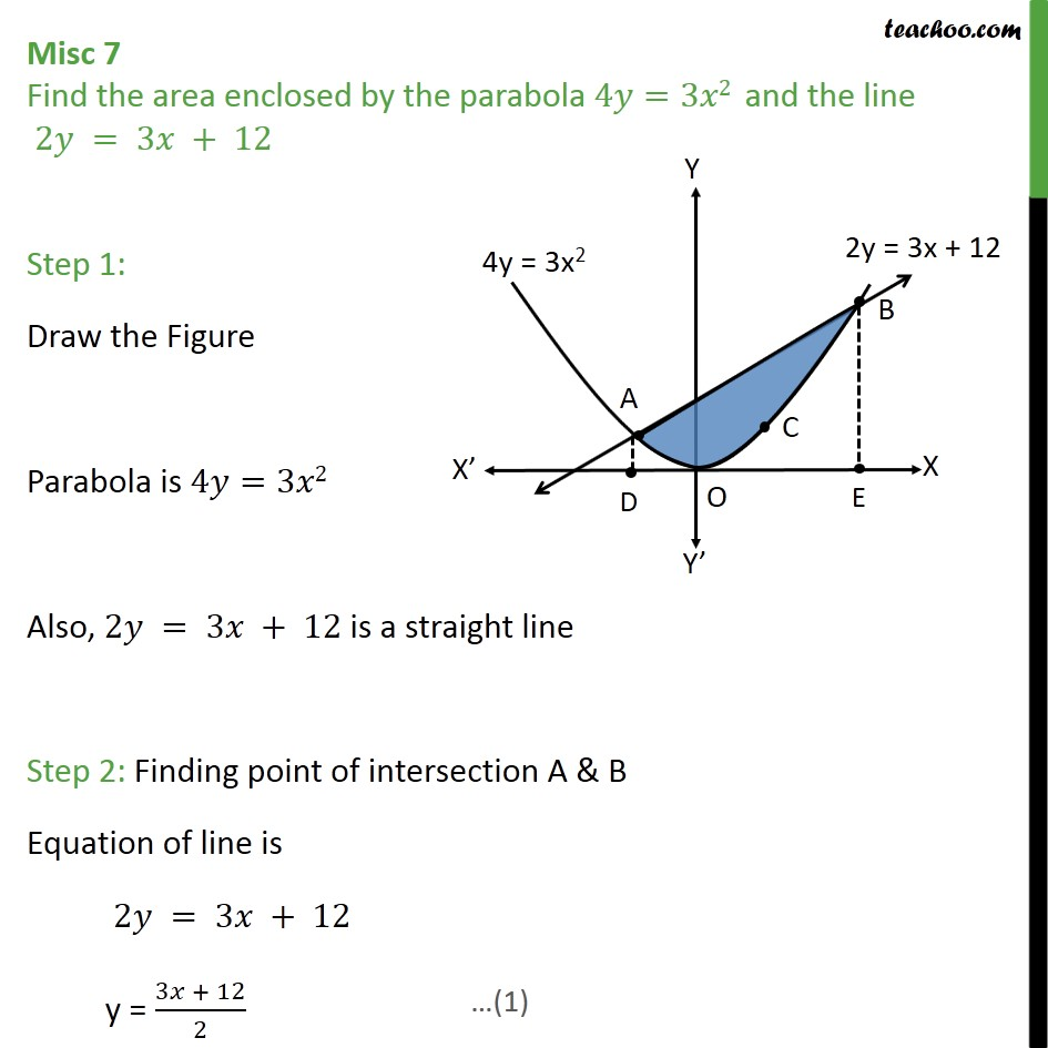 Misc 7 - Find area enclosed by 4y = 3x2 and line 2y = 3x + 12 - Area between curve and line