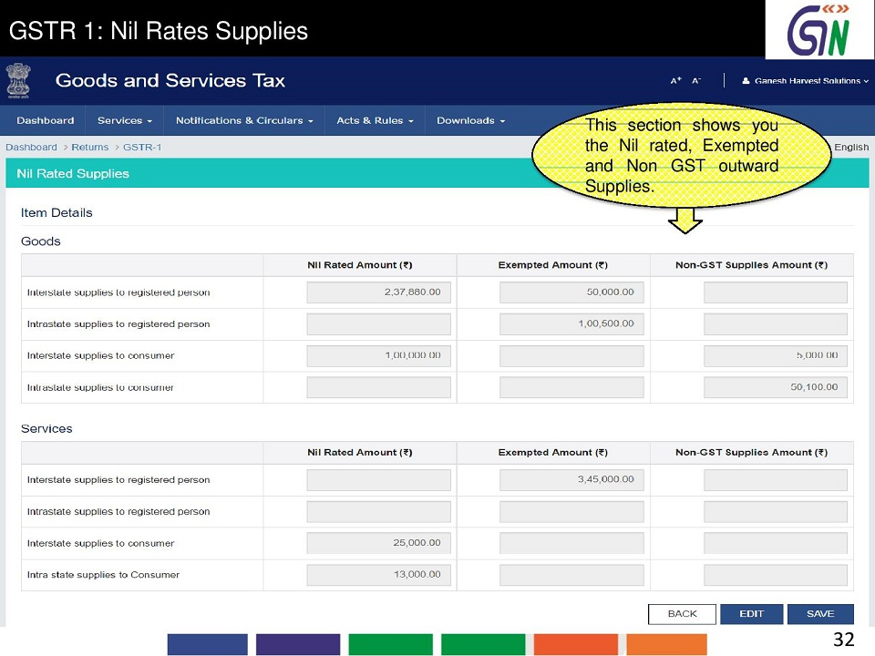 32 GSTR 1 Nil Rates Supplies This section shows you the Nilrated ,Exempted and Non GST outward Supplies.jpg