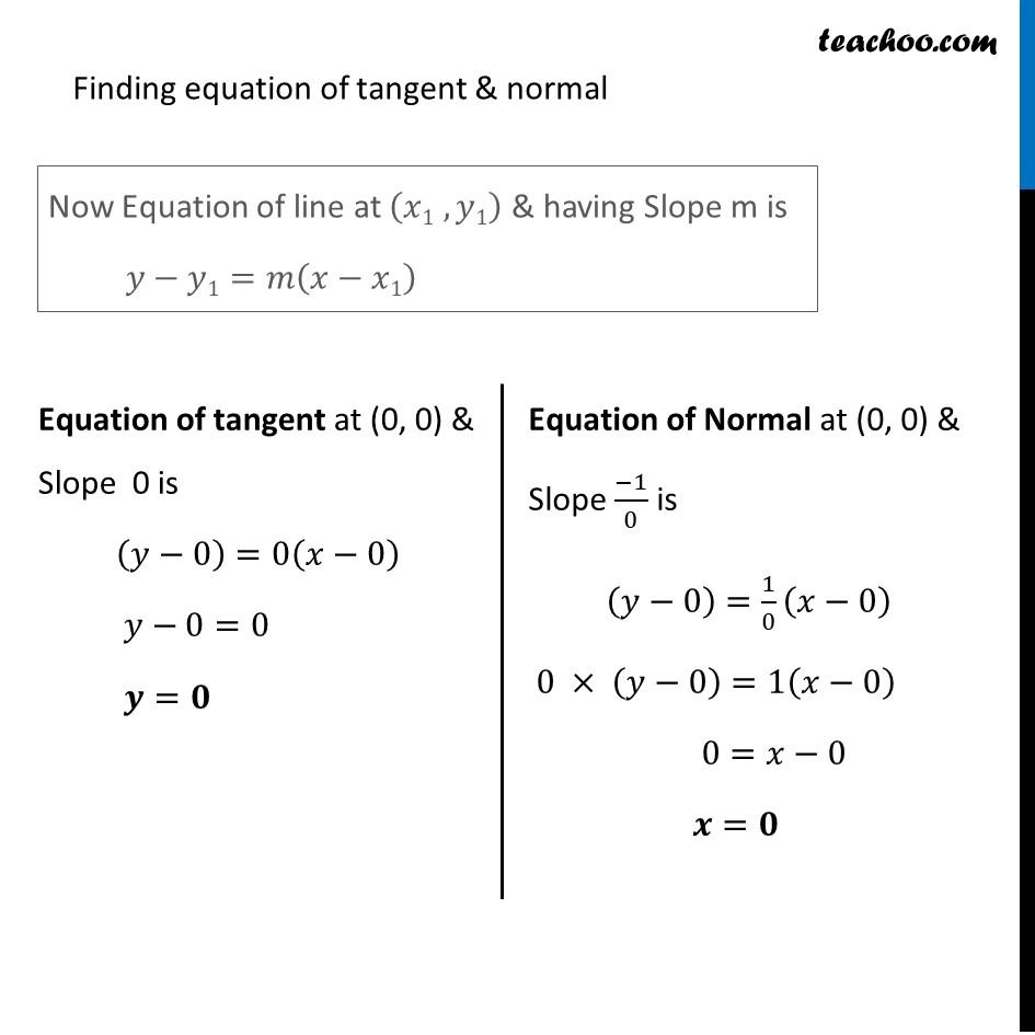 Ex 6.3,14 - Chapter 6 Class 12 Application of Derivatives - Part 12