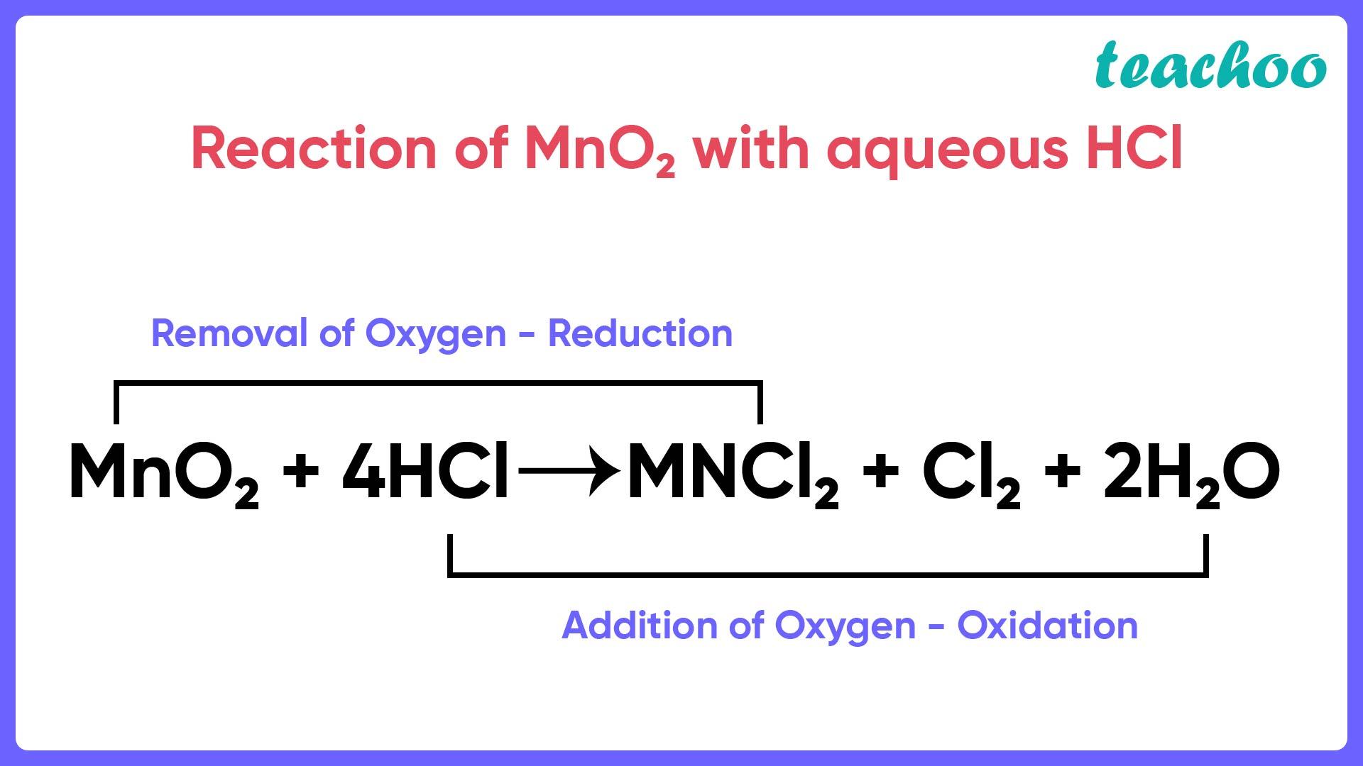 Reaction of MnO2 with aqueous HCl-01 - Teachoo.jpg