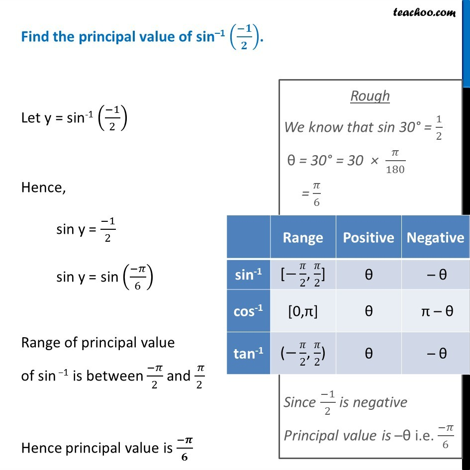 Find the principal value of sin-1 (-12).JPG