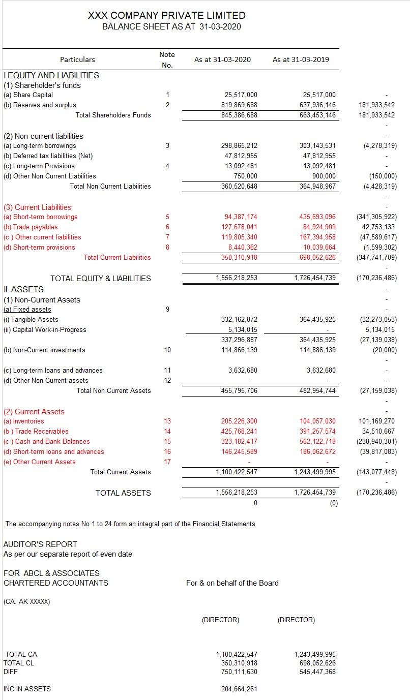 Q2 Fund Flow Real Balance Sheet part 1.jpg