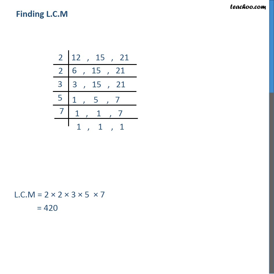 Ex 1.2, 3 - Find LCM, HCF using Prime Factorisation (i) 12, 15, 21