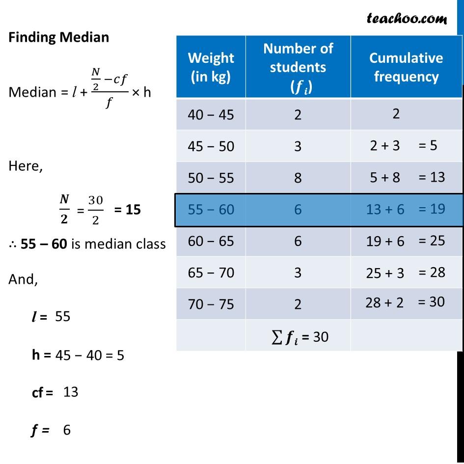 Ex 14.3, 7 - Chapter 14 Class 10 Statistics - Part 2