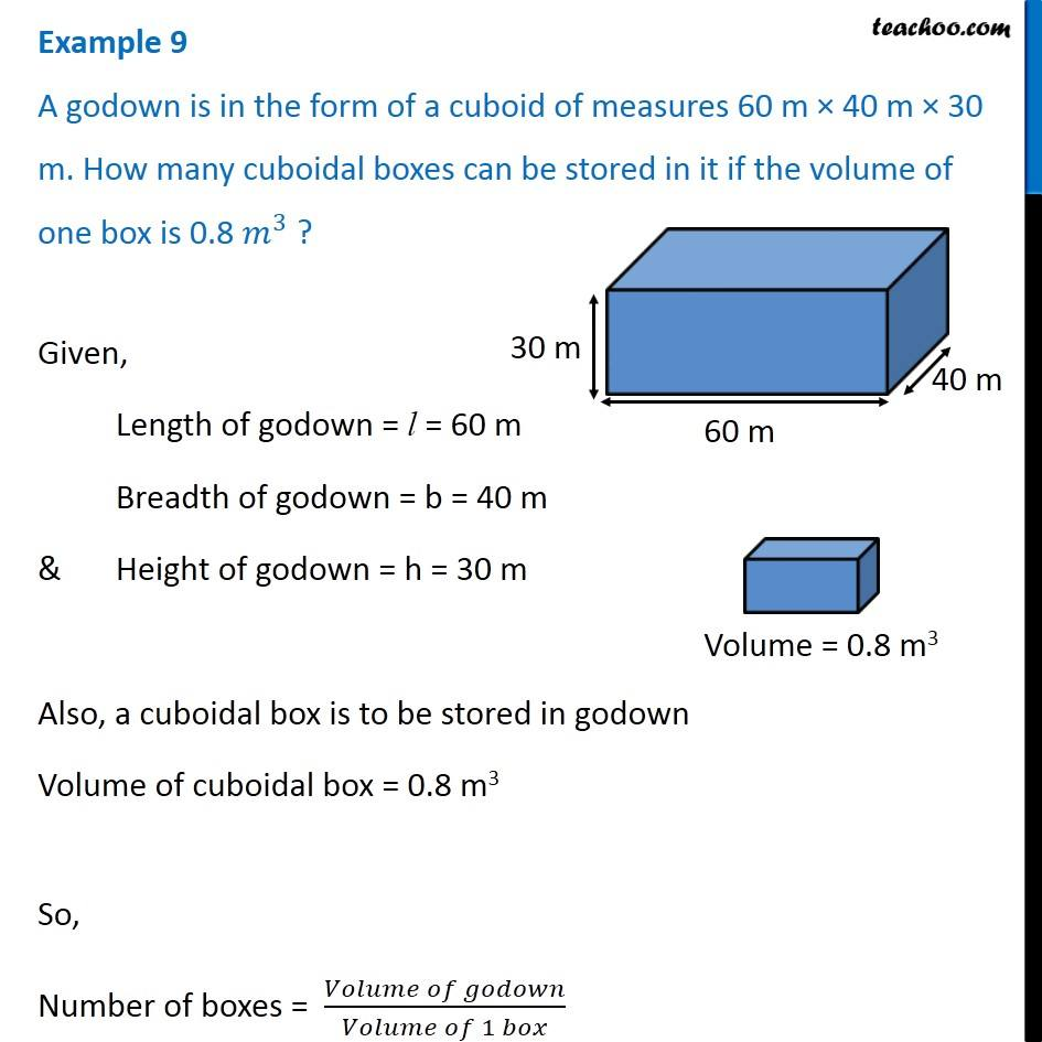 Example 9 - A godown is in form of a cuboid of measures 60 m x 40 m x