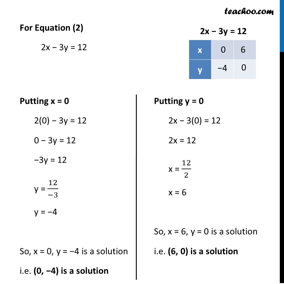 Example 4 - Chapter 3 Class 10 Pair of Linear Equations in Two Variables - Part 3