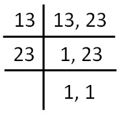 Find LCM of 13 & 23.jpg