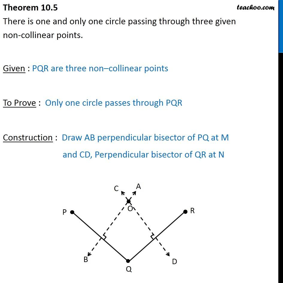 Theorem 105 Only One Circle Passing Through 3 Non Collinear Points