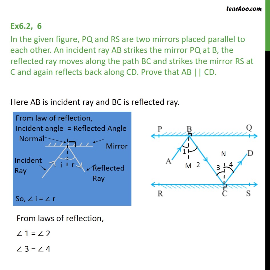 Ex 6.2, 6 - In figure, PQ & RS are two mirrors placed parallel - Ex 6.2