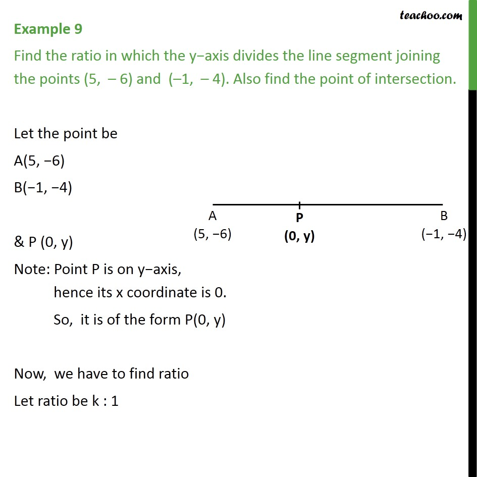 Example 9 - Find ratio in which y−axis divides (5, -6)  - Examples