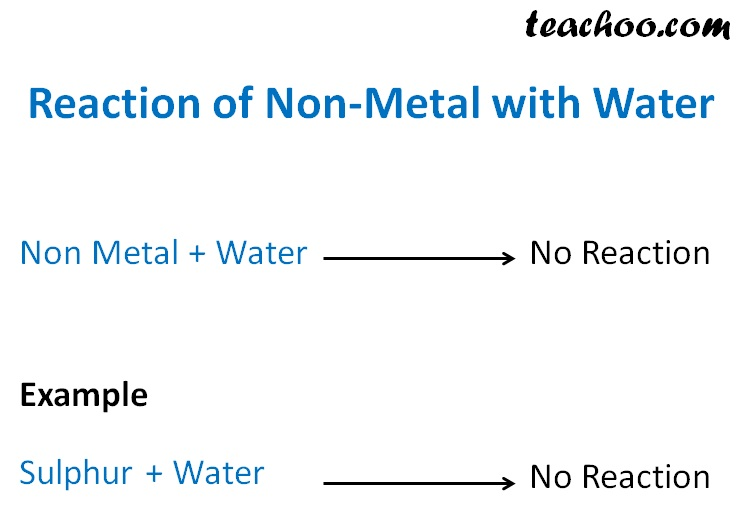 Reaction of Non metal with water.jpg