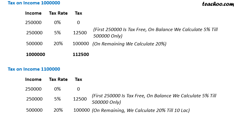 ITR rates 4.png