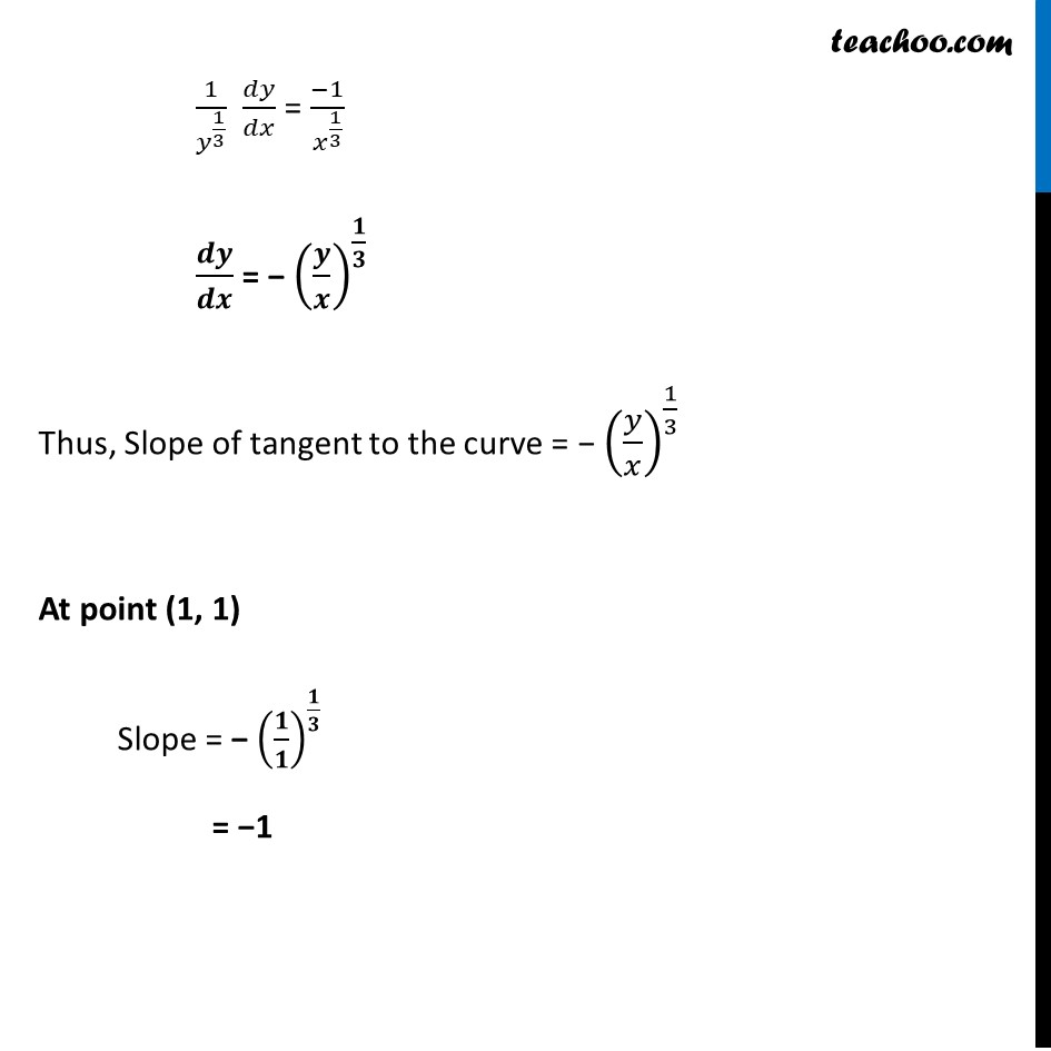Example 19 - Chapter 6 Class 12 Application of Derivatives - Part 2
