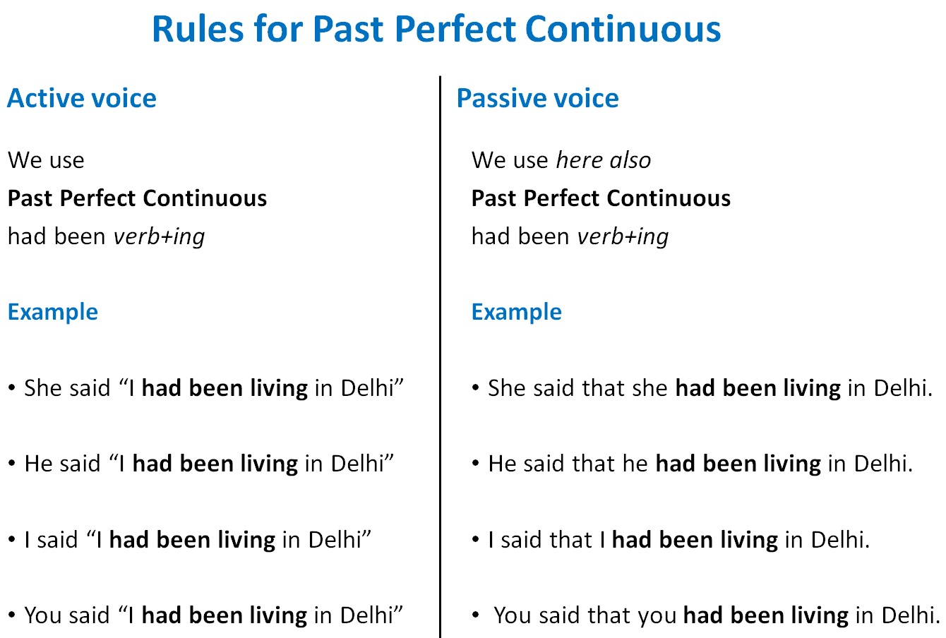 Rules for Past Perfect Continuous.jpg