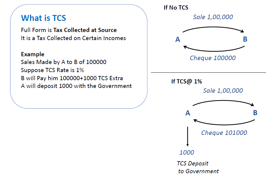 TCS.png
