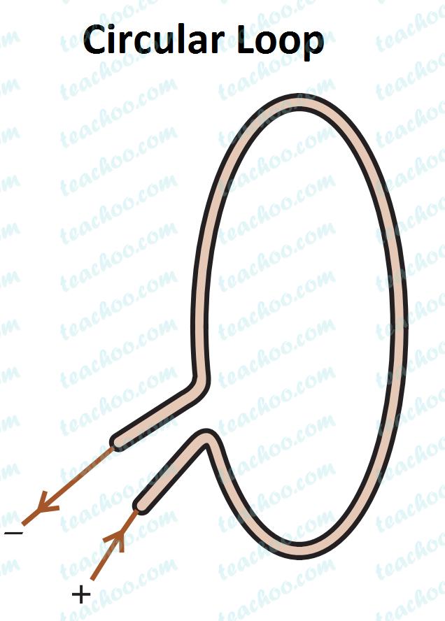 circular-loop---teachoo.png