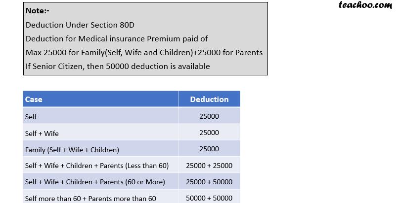 medical Insurance 2.png
