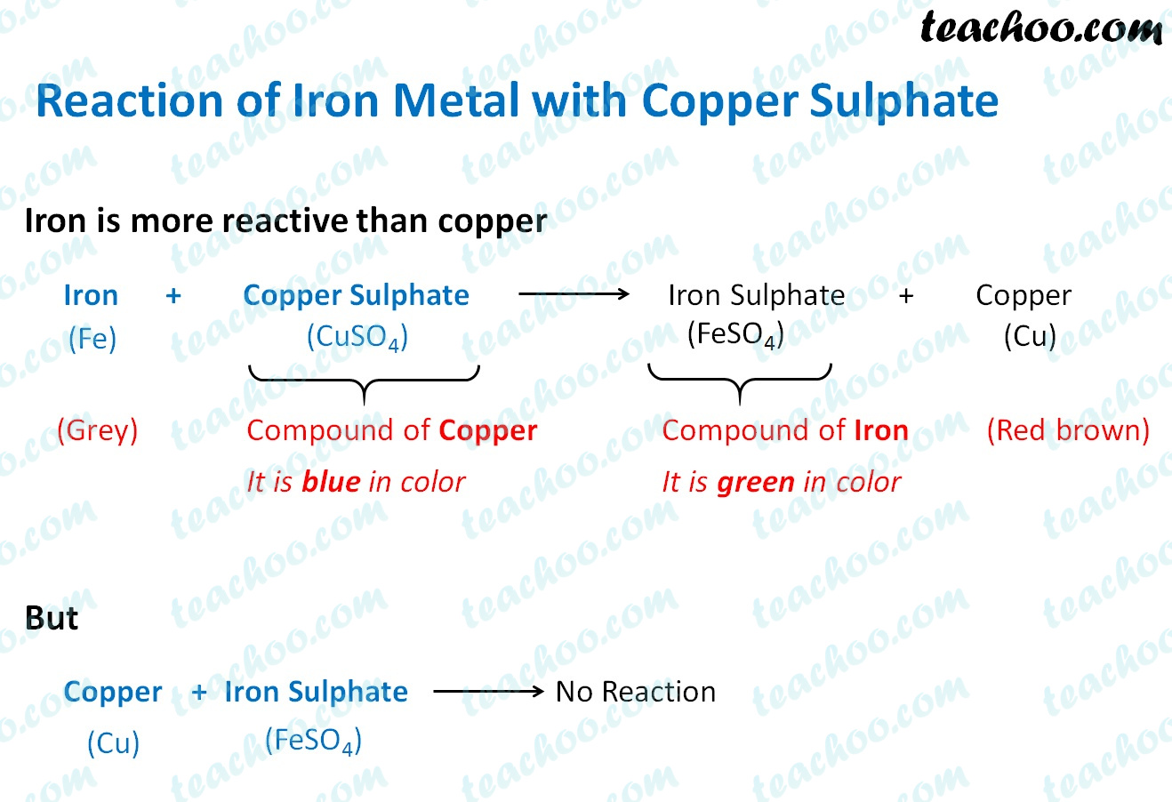 reaction-of-iron-metal-with-cooper-sulphate.jpg