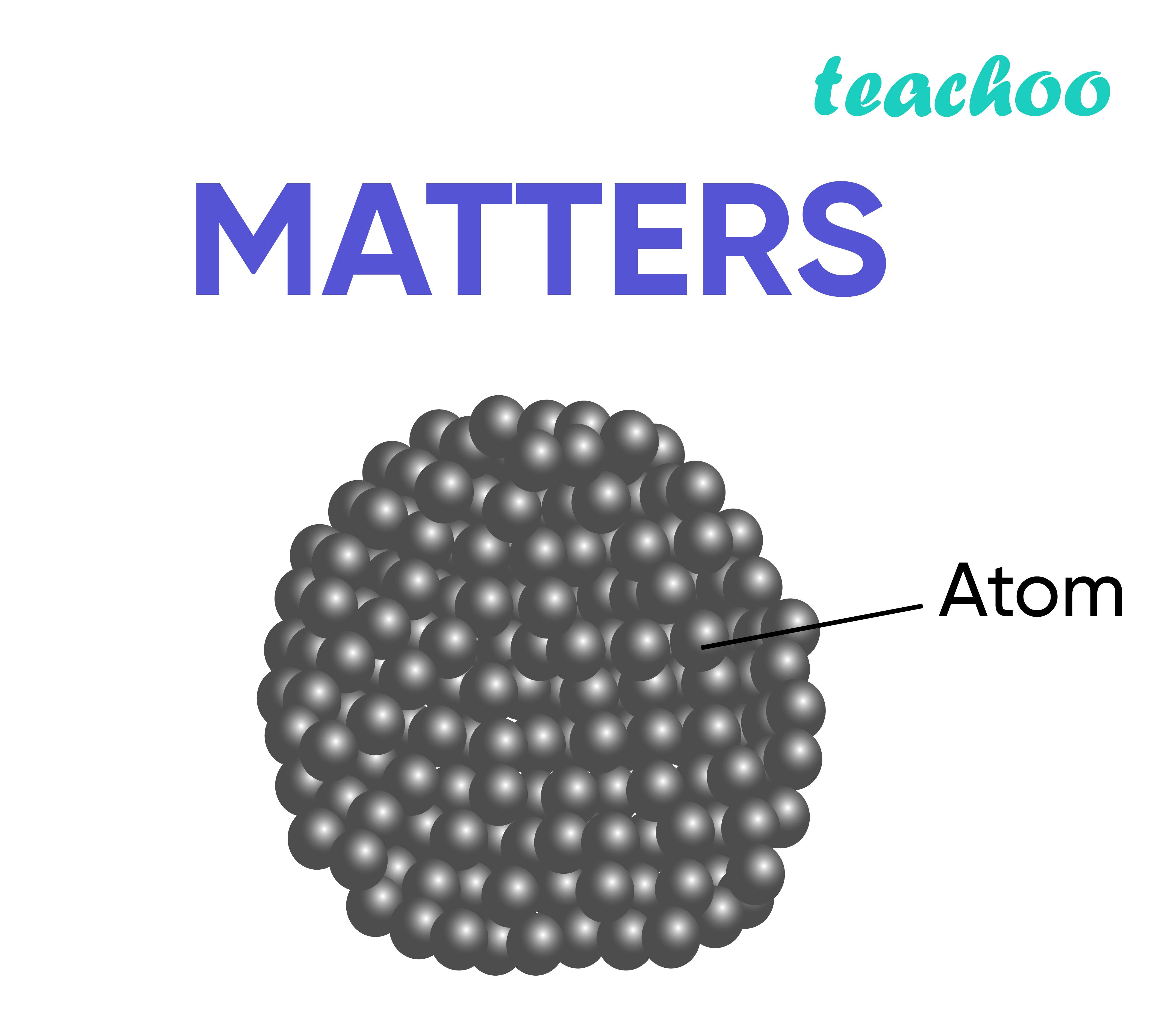 Dalton Atomic Theory (Matters) - Teachoo-01.jpg