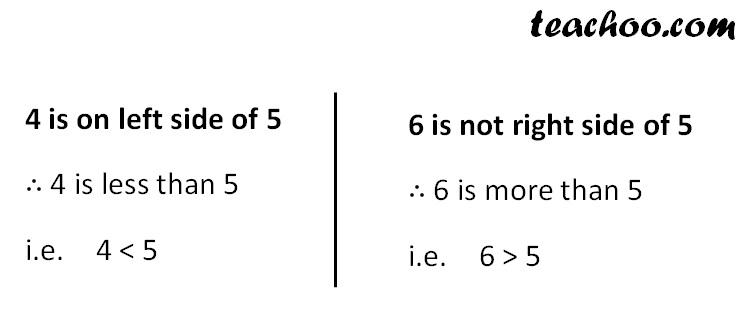 Number line 2.jpg