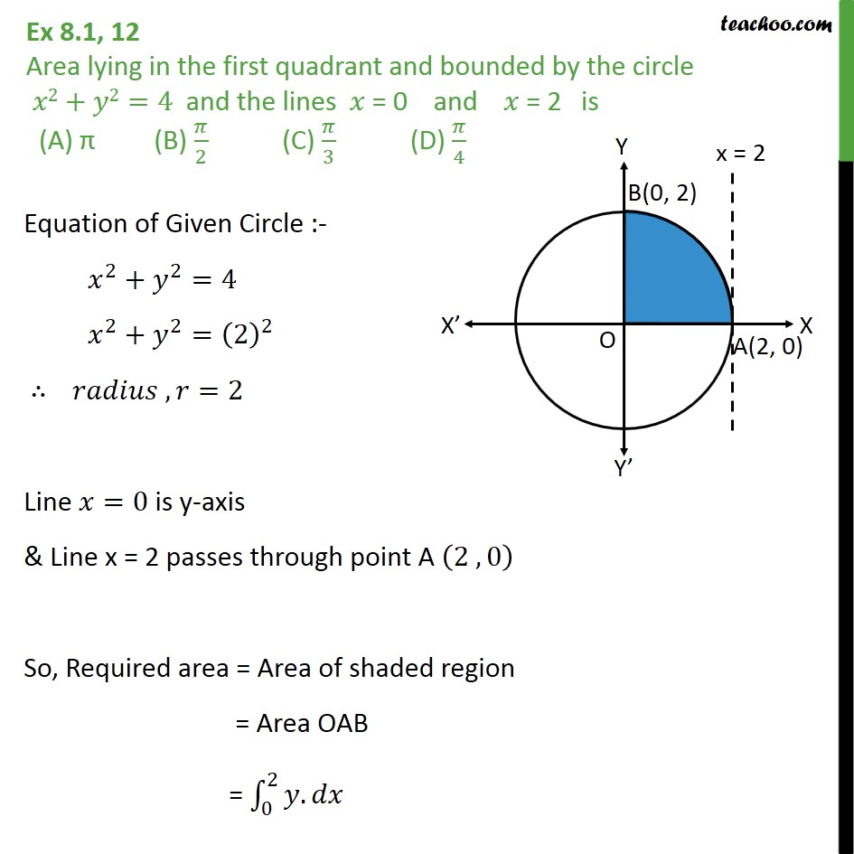 Ex 8.1, 12 - Area bounded by circle x2 + y2 = 4 and lines x = 0 - Area bounded by curve and horizontal or vertical line