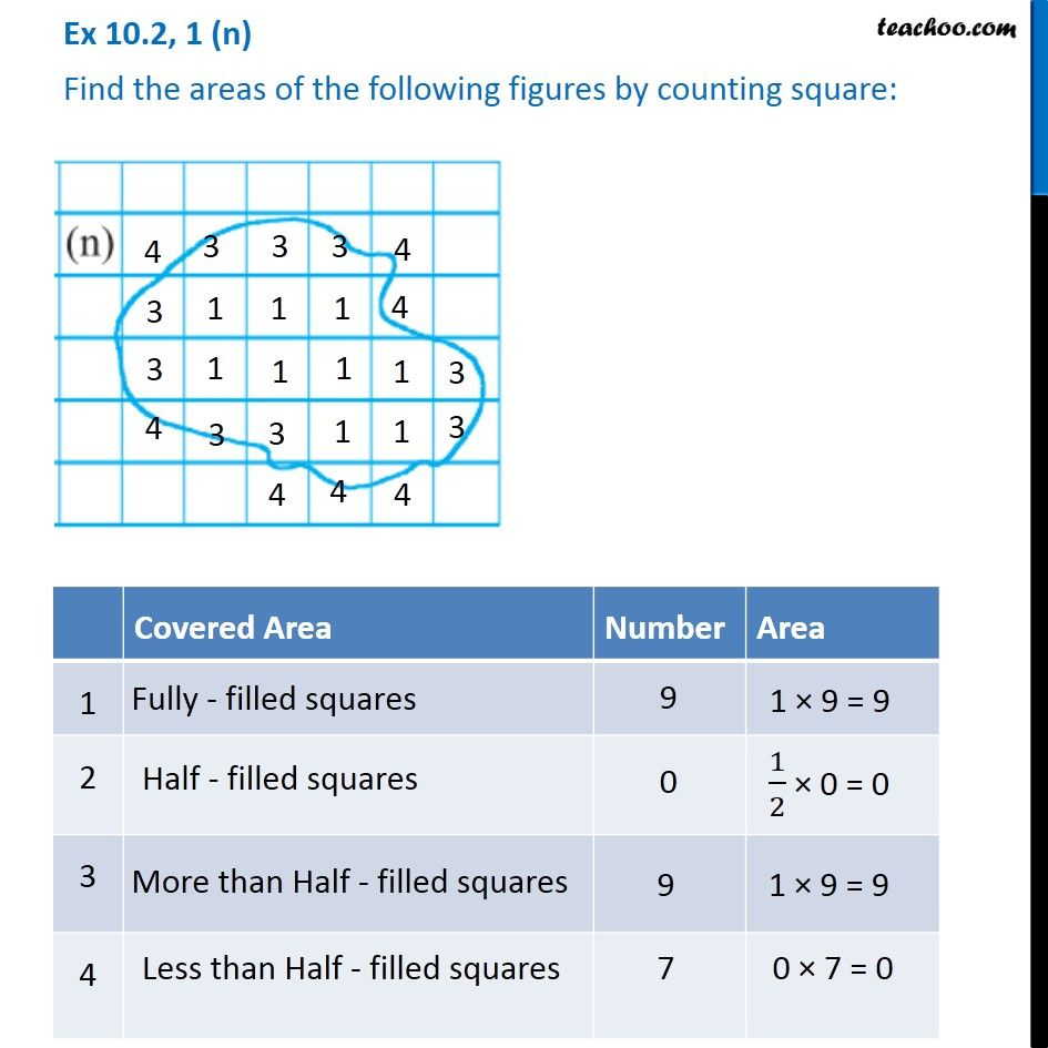 Ex 10.2, 1 (n) - Chapter 10 Class 6 of NCERT - Find area by counting