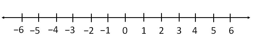 2 integers.jpg
