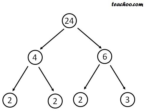 Factor Tree iii.jpg