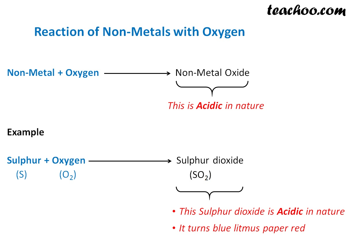 Reaction of Non Metals with oxygen.jpg