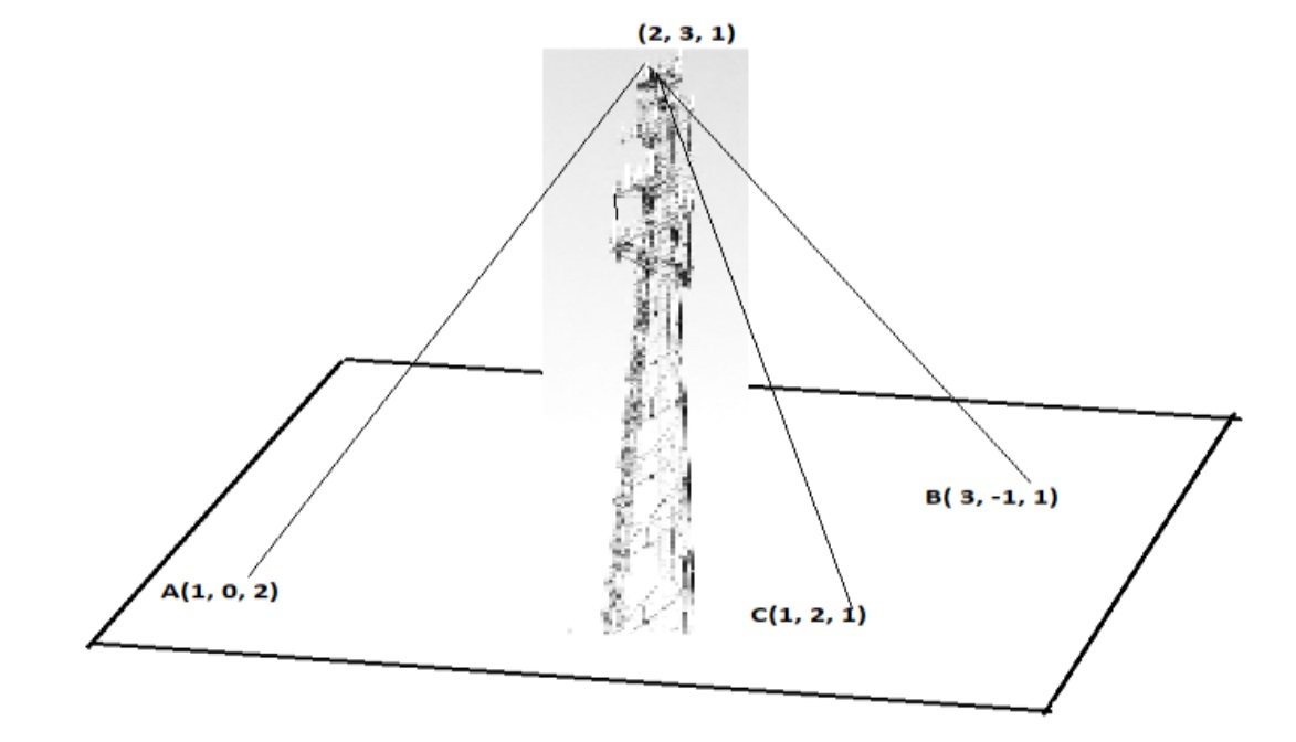 A mobile tower stands at the top - Teachoo.jpg